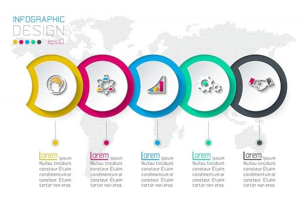 Infografika okrągła z 5 krokami.