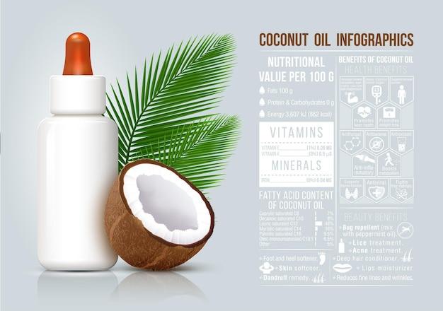 Infografika oleju kokosowego, butelka kosmetyczna korzyści oleju kokosowego.