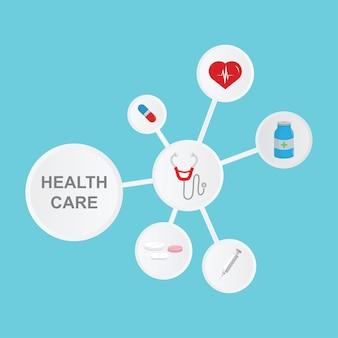 Infografika opieki zdrowotnej