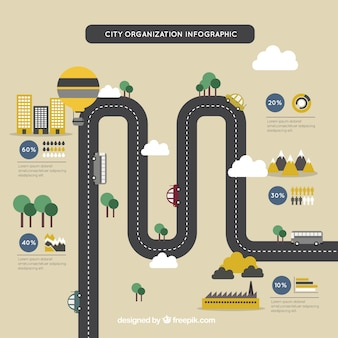 Infografika organizacji miasta