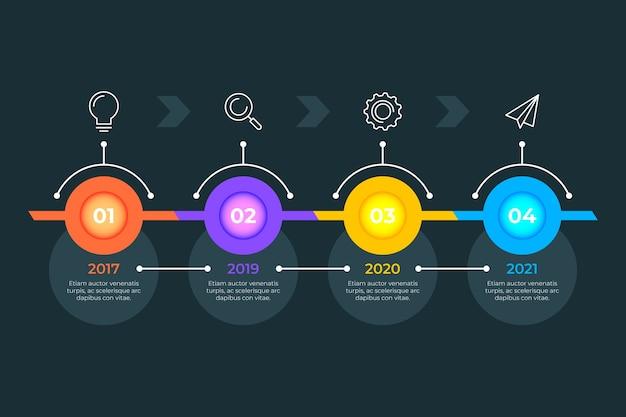 Infografika osi czasu biznesu