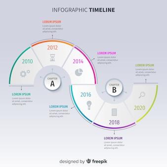 Infografika osi czasu gradientu