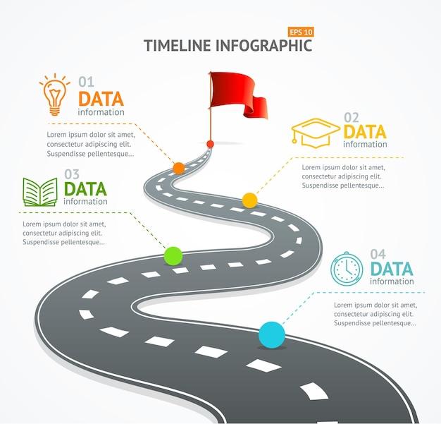Infografika osi czasu i droga ze wskaźnikiem.