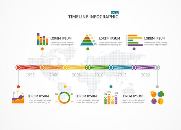 Infografika osi czasu, ranking i statystyki, nowoczesny styl.