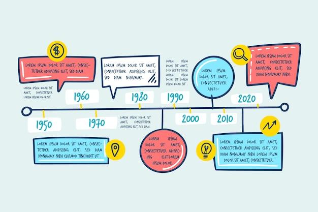 Infografika osi czasu ręcznie rysowane stylu