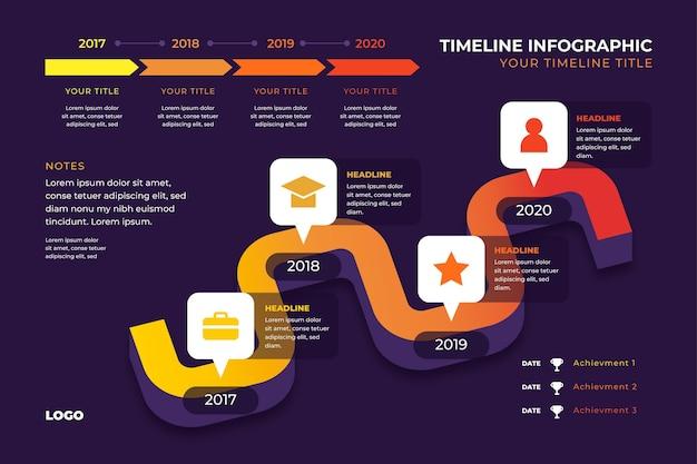 Infografika osi czasu w kolorze gradientu