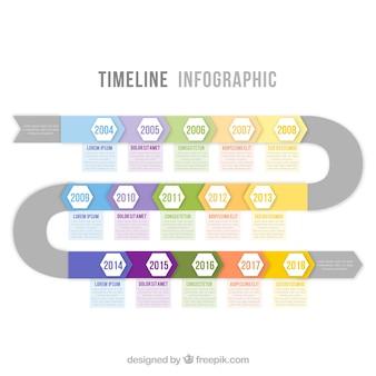 Infografika osi czasu z koncepcją drogi
