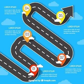 Infografika osi czasu z pojęciem ulicy