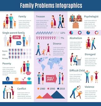 Infografika plakat problemów domowych
