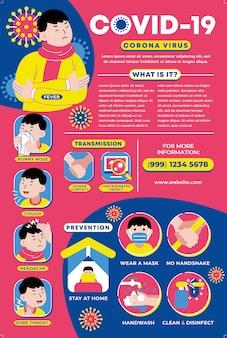 Infografika plakatu covid-19.