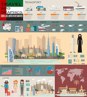 Infografika plansza dubaj infographic zabytków z zea