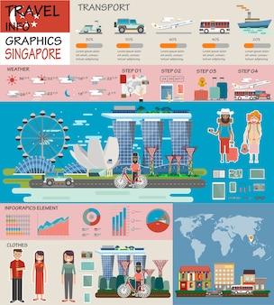 Infografika plansza podróży w singapurze