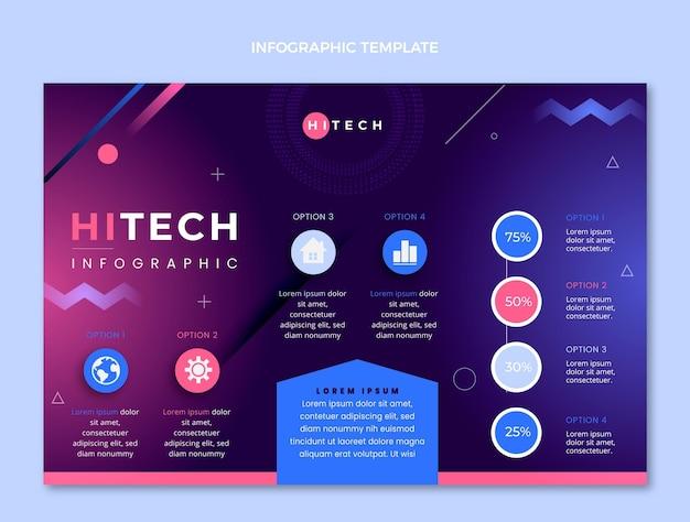 Infografika płaska minimalna technologia