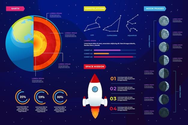 Infografika płaski wszechświat