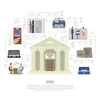 Infografika płaskiego banku