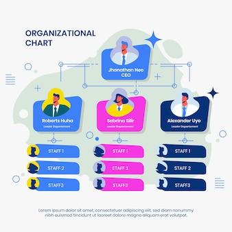 Infografika płaskiego schematu organizacyjnego