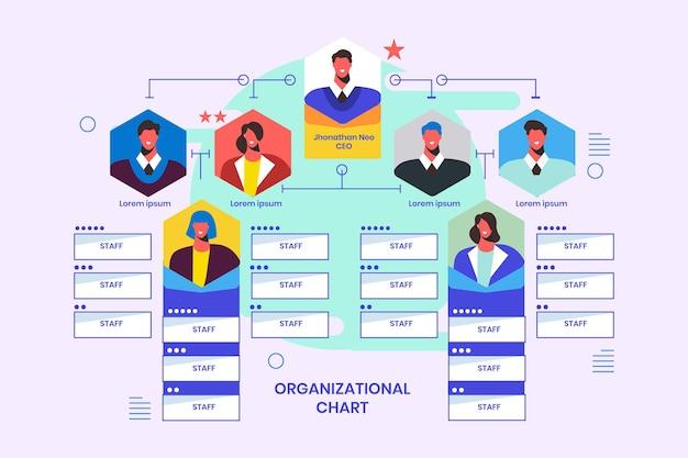 Infografika Płaskiego Schematu Organizacyjnego Darmowych Wektorów