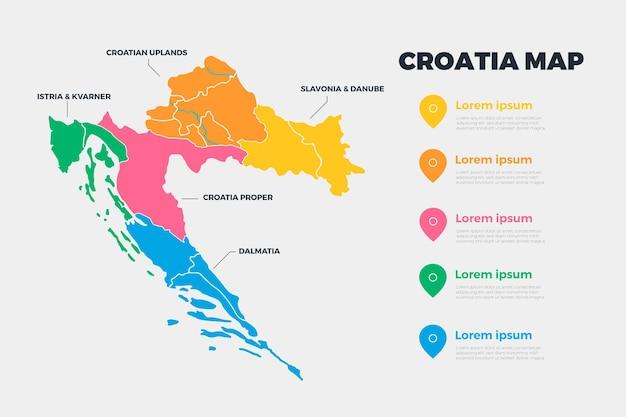 Infografika płaskiej mapy chorwacji