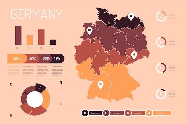 Infografika płaskiej mapy niemiec