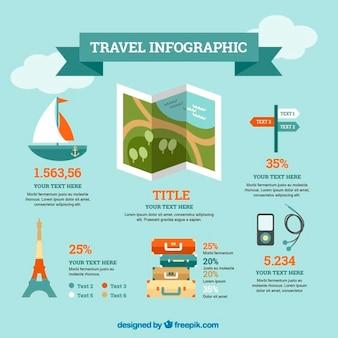 Infografika podróż z elementami płaskimi