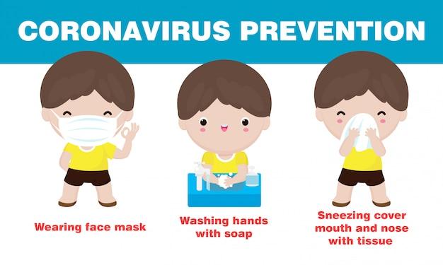 Infografika porad dotyczących zapobiegania koronawirusowi 2019 ncov. noszenie maski na twarz, mycie rąk mydłem, kichanie zakrywające usta i nos chusteczką. pojęcie epidemii grypy