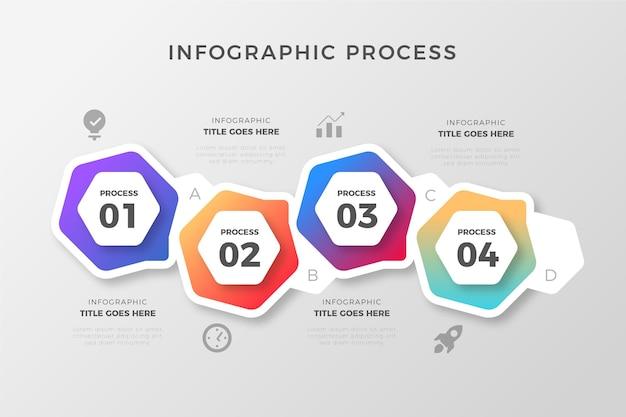 Infografika procesu gradientowego