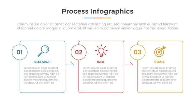 Infografika procesu z punktem listy i nowoczesnym slajdem szablonu płaskiego do prezentacji