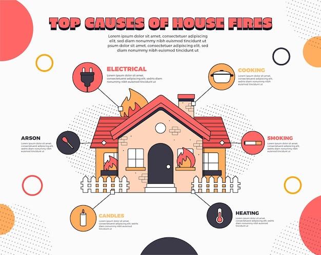 Infografika projektu awaryjnego pożaru