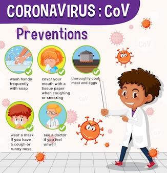 Infografika proweniencji koronawirusa z postacią z kreskówki lekarza