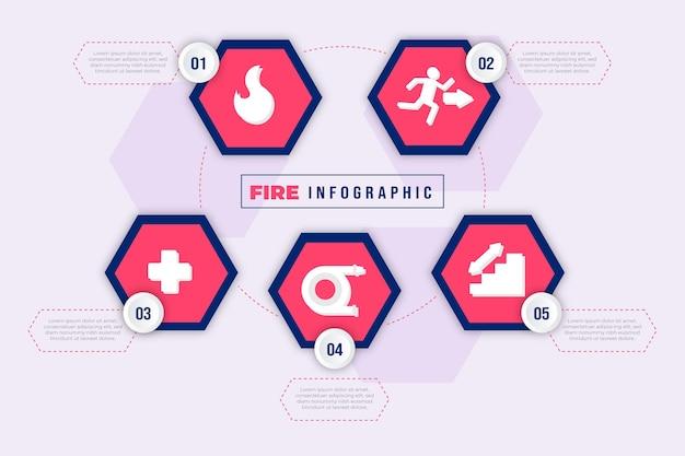 Infografika przeciwpożarowa o płaskiej konstrukcji