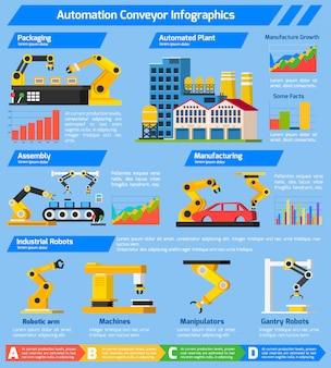 Infografika przenośnika automatyzacji