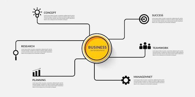 Infografika przepływu pracy z sześcioma opcjonalnymi