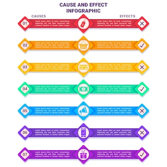 Infografika przyczyny i skutku w płaskiej konstrukcji