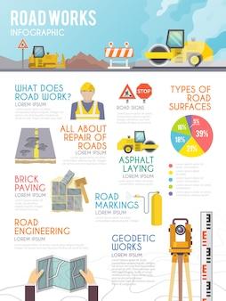 Infografika road worker