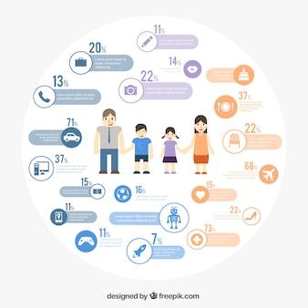 Infografika rodzina