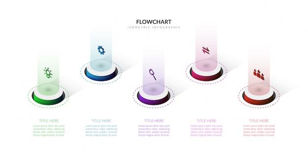 Infografika schemat blokowy biznesu izometryczny, szablon prezentacji kroki przepływu pracy