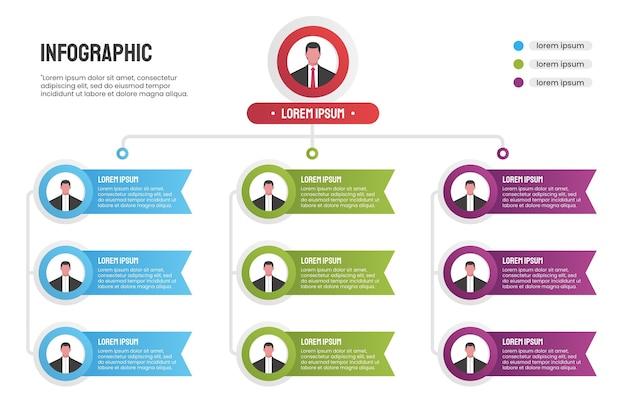 Infografika schematu organizacyjnego