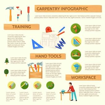Infografika stolarska z opisami i instrukcjami stosowania narzędzi warsztatowych i sprzętu