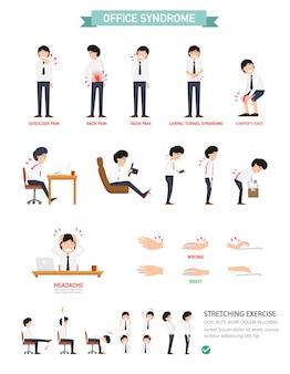 Infografika syndromu biurowego