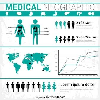 Infografika szablon medyczny