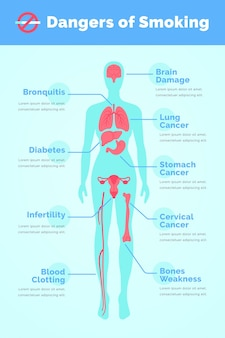 Infografika szablon niebezpieczeństwo palenia
