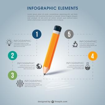 Infografika szkoła