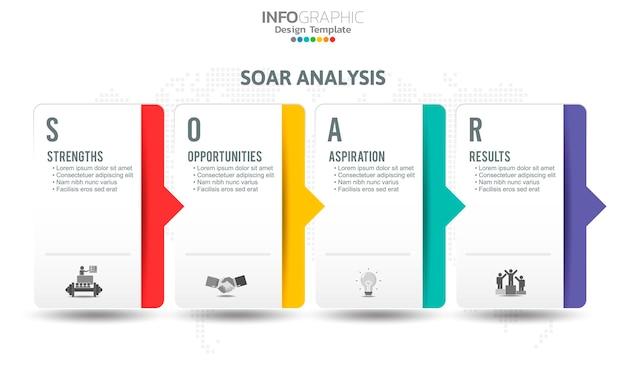 Infografika transparentu soar do analizy biznesowej, siły, możliwości, aspiracji i wyników.