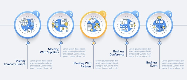 Infografika typów podróży biznesowych. zwiedzanie elementów projektu prezentacji oddziału firmy. wizualizacja danych w 5 krokach. wykres osi czasu procesu. układ przepływu pracy z ikonami liniowymi