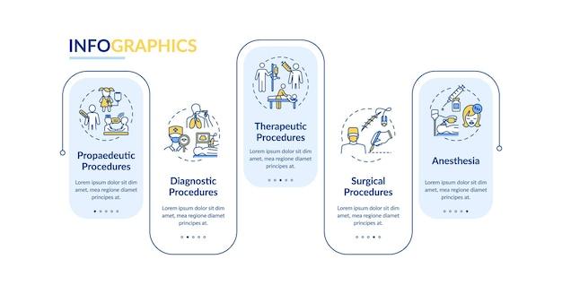 Infografika typów procedur medycznych