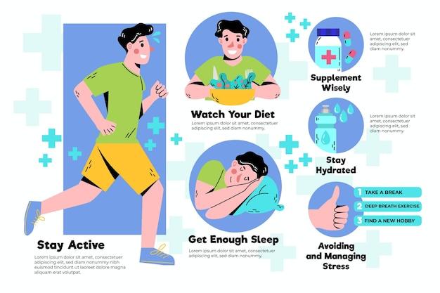 Infografika układu odpornościowego