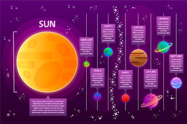 Infografika układu słonecznego z ilustrowane kolorowe planety