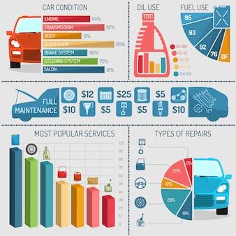 Infografika usługi auto