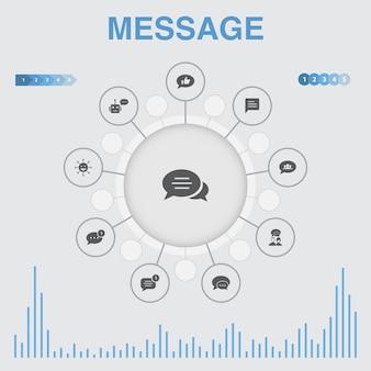 Infografika wiadomości z ikonami. zawiera ikony takie jak emoji, chatbot, czat grupowy, aplikacja do obsługi wiadomości