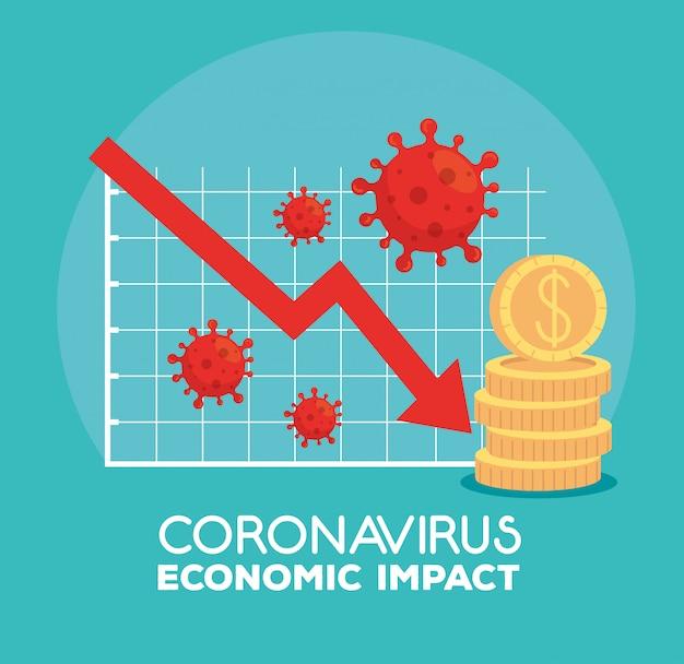 Infografika wpływu gospodarczego według covid 2019